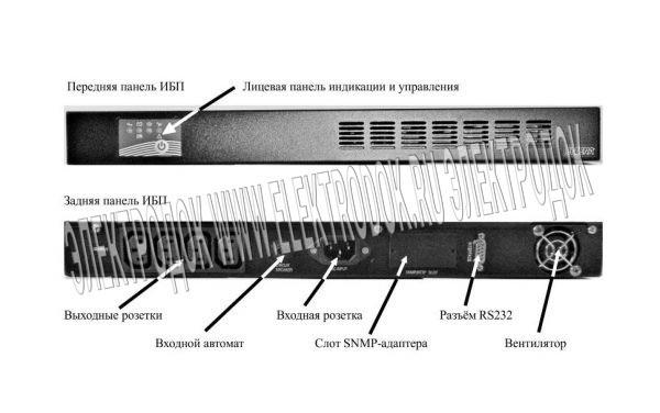 Intelligent II 500RM1U - Фото №2