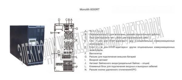 Monolith 6000RT - Фото №4